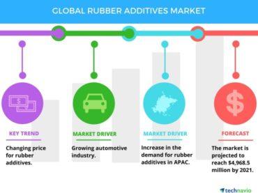 L'industrie automobile va stimuler le marché des additifs en caoutchouc
